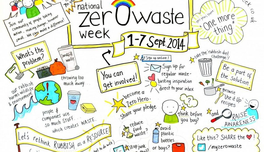 """The theme this year is """"One More Thing"""" what one more thing could you do to reduce the amount of waste you produce? To get involved you can make a pledge, subscribe to the newsletters or sign up to the social media communities."""
